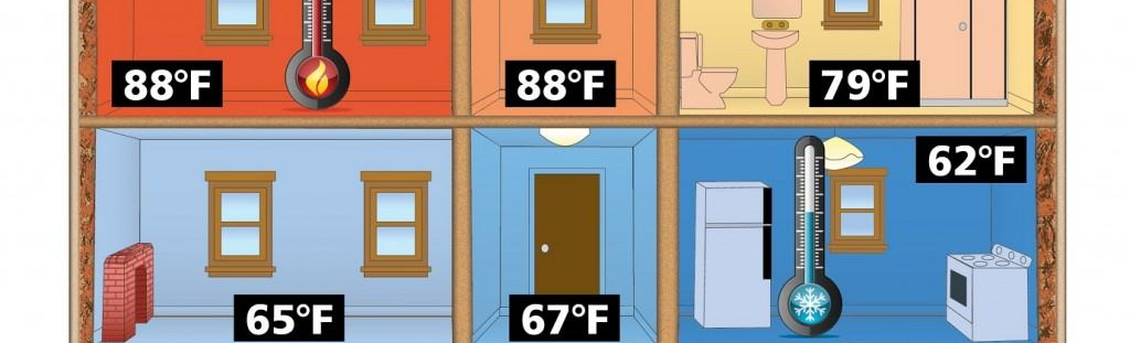 Image for How To Balance Air Temperature In Your Home
